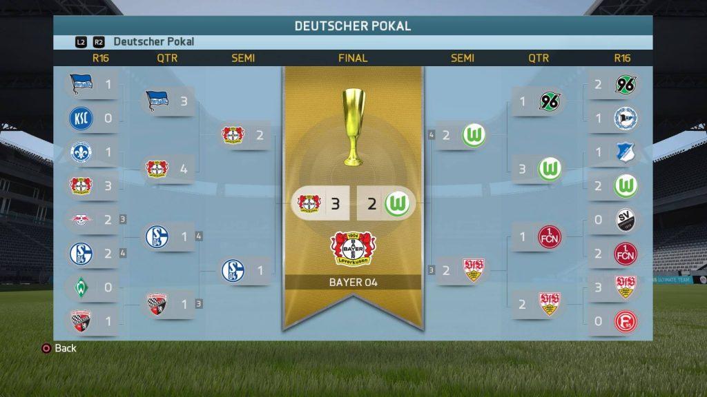 DFBポカール18-19シーズンの結果