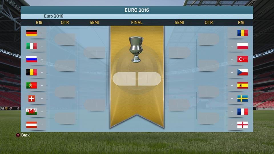FIFA16ユーロの組み合わせ決定