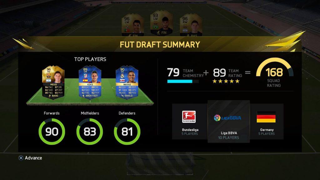 FIFA16UTドラフトのチームのサマリー