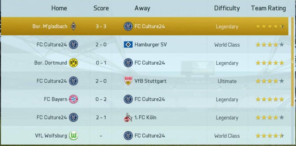 FIFA16 UTのDiv1前半戦結果