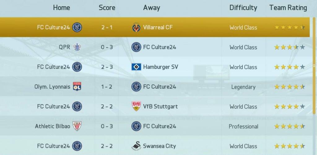 FIFA16 UT Div6 Result-1