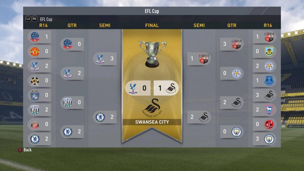 2016-2017シーズンEFL CUPの結果