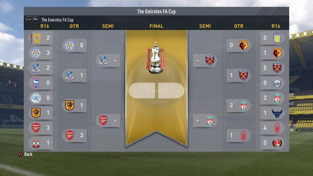 2018-2019シーズンのFAカップは準々決勝で敗退