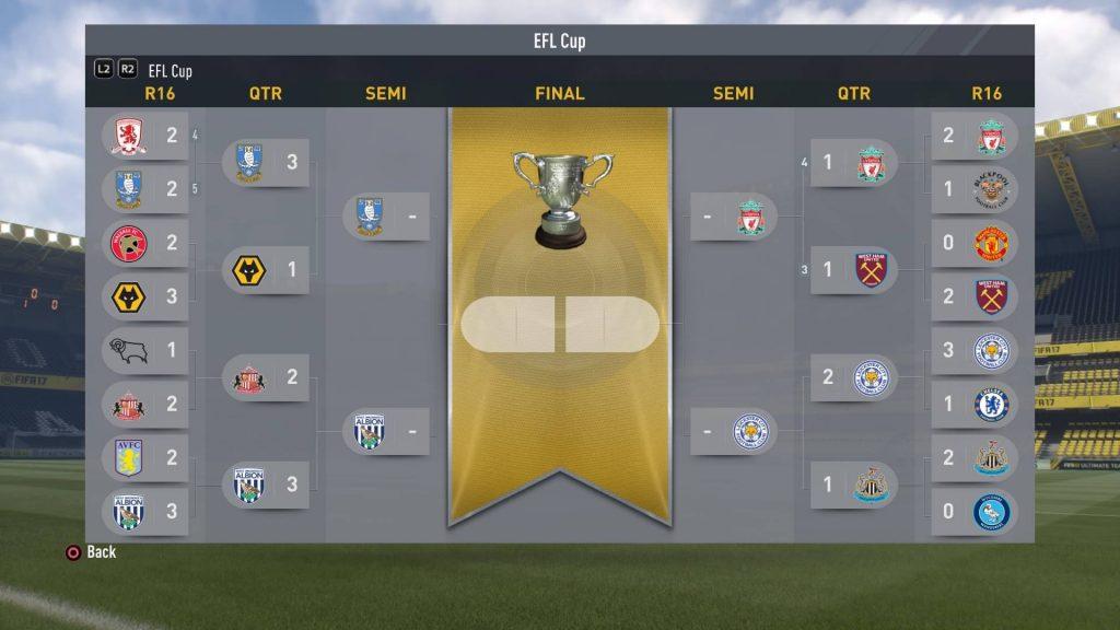レスターキャリアモード2018年12月時点のEFLカップ