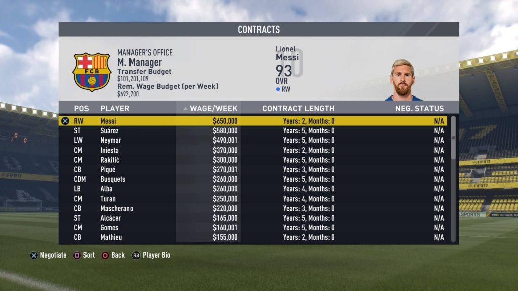 FIFA17のメッシのバルセロナとの契約期間