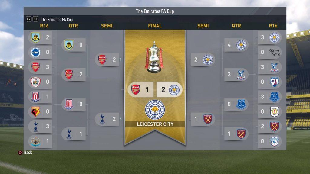2019-2010 FAカップの最終結果