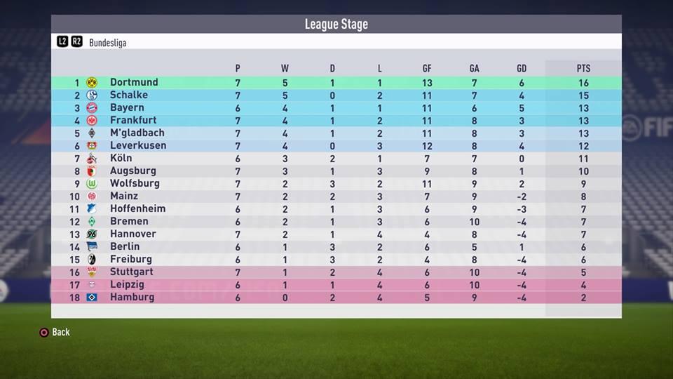 FIFA18ドルトムント ブンデスリーガの結果201709