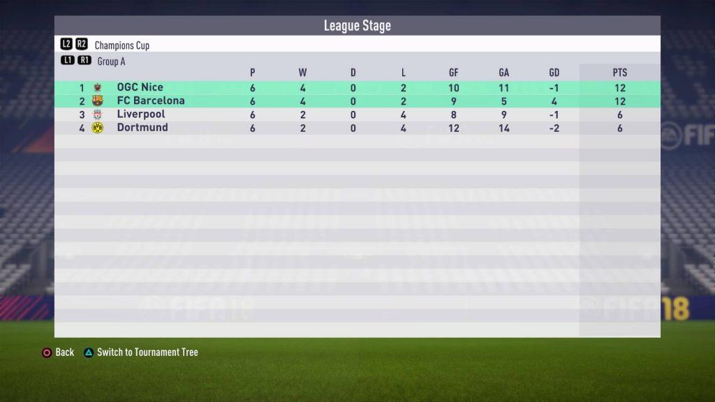 FIFA18_ドルトムントのCLグループリーグの結果