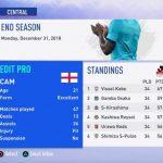 FIFA19選手キャリアモード1年目の結果まとめ