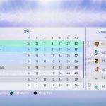 FIFA19選手キャリアモード2年目の結果まとめ