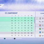 FIFA19選手キャリアモード3年目スウォンジー・シティAFCの結果まとめ